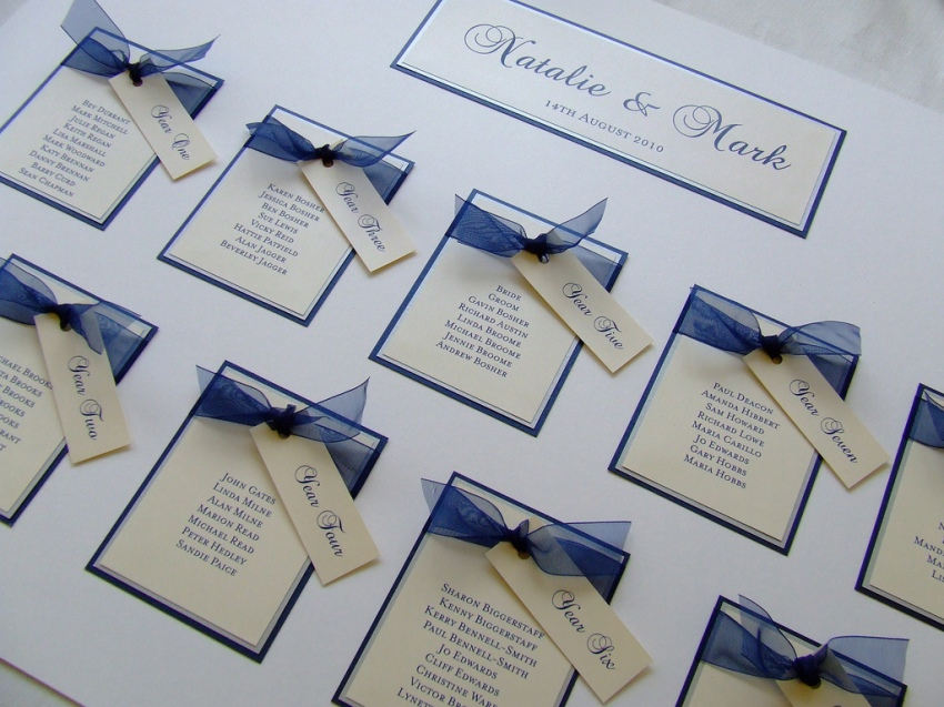 Reception Seating Chart Nyc Wedding Blog Ny Weddings Event